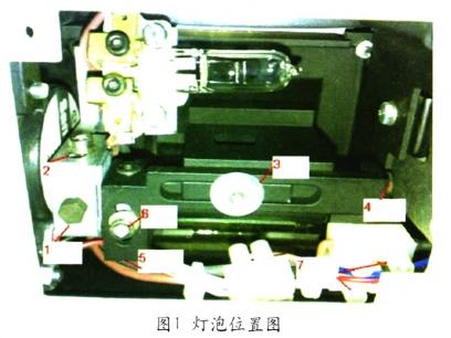 GE Definium(飞天)6000 DR图像自边伪影消除